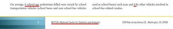 school-age-crashes