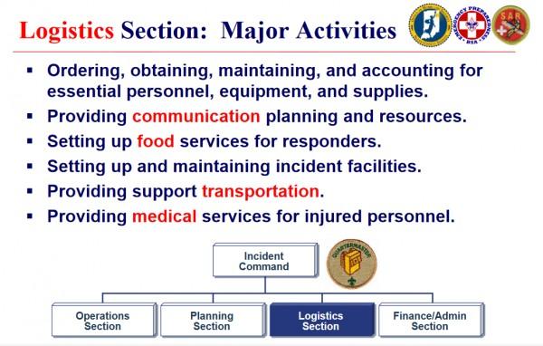 Logistics_Section